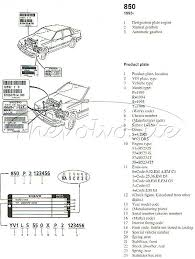 similiar volvo 850 wiring diagram keywords fuse box diagram all image about wiring image wiring diagram