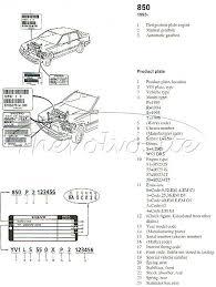 similiar volvo 850 wiring diagram keywords fuse box diagram all image about wiring image wiring diagram