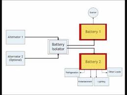 why do i need a battery isolator? youtube 12 Volt Isolator Wiring-Diagram Multi Battery Isolator Wiring Diagram #46