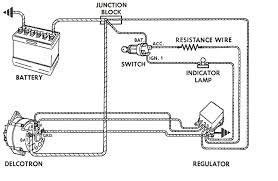 chevy 350 hei distributor plug wire diagram chevy wiring diagrams 350 small block firing order at