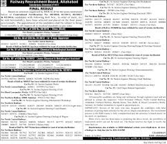 railway recruitment board allahabad rrb allahabad announces click here steno hindi sr patway supervisor cms jr cms