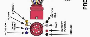 mercury outboard ignition switch wiring diagram mercury 75 hp wiring Boat Ignition Switch Wiring Diagram mercury outboard ignition switch wiring diagram mercury 75 hp wiring diagram