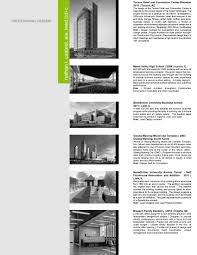 Outstanding Architect Curriculum Vitae Examples Model Resume Ideas