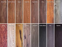 luxury vinyl plank flooring style