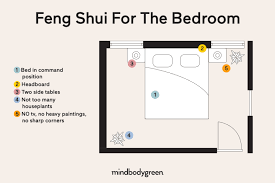 feng shui for your bedroom rules for