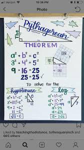 Pythagoras Theorem Chart Anchor Chart Pythagorean Theorem Math Charts College