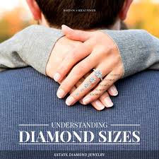 How Big Will A Diamond Look On My Finger Pictures Videos
