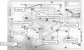 house wiring diagram symbols with blueprint 41743 linkinx com House Wiring Diagram Symbols large size of wiring diagrams house wiring diagram symbols with simple images house wiring diagram symbols home wiring diagram symbols