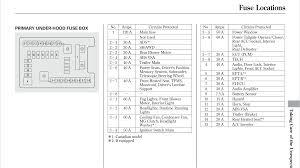 trailer wiring diagram for 2007 acura mdx great installation of wiring diagram 2007 acura mdx best secret wiring diagram u2022 rh resultadoloterias co 2004 acura mdx fuse diagram 2001 acura mdx wiring diagram