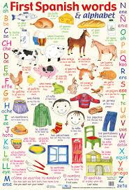 Spanish Words Alphabet Poster By Chart Media Chart Media
