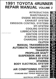 toyota runner wiring diagram manual original 1991toyota4runnerorm toc jpg