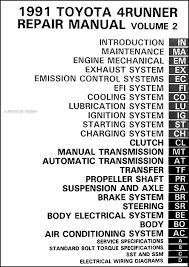 1991 toyota 4runner wiring diagram manual original 1991toyota4runnerorm toc jpg