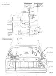 Jeep cherokee cooling system electric fan in 1996 grand wiring diagram