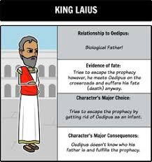 how to write plot english ap literature and school oedipus fate or choice essay samples page 2 oedipus fate essay therefore oedipus did not deserve the fate he received as he tried as hard as he could to