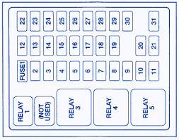 ford f250 sd 4wd 1999 main fuse box block circuit breaker diagram 1999 f250 5.4 fuse box diagram ford f250 sd 4wd 1999 main fuse box block circuit breaker diagram