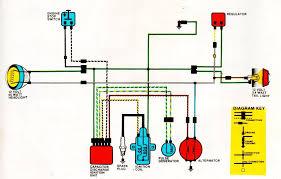 honda quad wiring diagram honda wiring diagrams