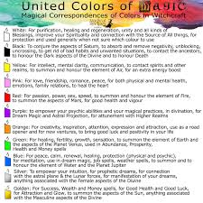 Astral Candle Color Charts Candle Colours Correspondences Candle Magic Color