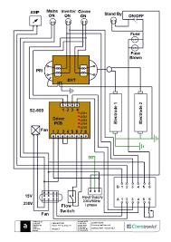 iii generation ozone generator ozonics mumbai wd 01 04 s4 600 ozone generator 120 135 g hr