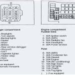 1964 mitsubishi diamante fuse box diagram opinions about wiring for 1964 mitsubishi diamante fuse box diagram opinions about wiring for excellent 98 dodge ram 2500 engine