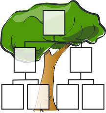 Family Tree Ancestors Free Vector Graphic On Pixabay