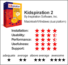 Kidspiration Venn Diagram Educators Review Kidspiration 2 Education World