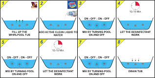 how to clean a whirlpool tub bath jacuzzi