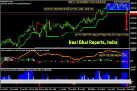 Banknifty Intraday Chart Bank Nifty Future Ready For Big Move In Daily Chart Soon