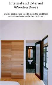 indoor glass doors french entry room door residential exterior interior frosted