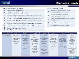 1 System Eng In Dod 13 October 2010 Workforce Composition
