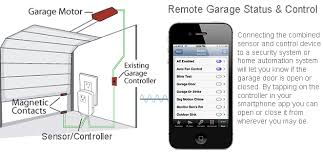 garage door sensorThe 12 Days of Smart Home Automation Day 3 Garage Door Controls