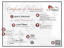 The Registry Certificate