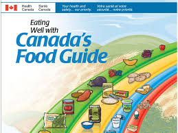 Seasonal Fruits And Vegetables Chart Canada Canada Food Guide Changes More Veg Less Meat And No More