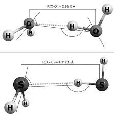 Hydrogen Bonding H2s Dimer Forms Hydrogen Bonds
