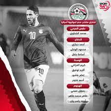 أخبار أولمبياد طوكيو : بالقوة الهجومية الضاربة.. تشكيل منتخب مصر الأولمبي  لمواجهة إسبانيا - سبورت 360