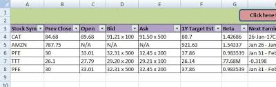 Stock Quotes Yahoo Interesting Auto Import Stock Quotes From Yahoo Finance With Excel Vba Amarindaz