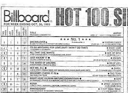Pop Charts 1993 The Class Of 1993 Billboard Chart Rewind