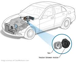 hvac blower motor replacement cost. Delighful Motor Blower Motor Replacement On Hvac Cost E