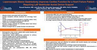 Nyha Classification Chart Laparoscopic Sleeve Gastrectomy Improves Cardiac Function