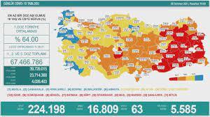 26 Temmuz Koronavirüs tablosu - Haberler Haberleri