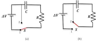charging and discharging capacitor diagram charging database figure4 1