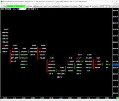 Sierra Chart Order Flow Order Flow Fundamentals In Futures Trading Explained Step By
