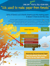 How To Make An Infographic In Word 12 Infographic Tips That You Wish You Knew Years Ago