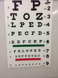 California Dmv Eye Chart 53 Expository Standard Eye Chart Test