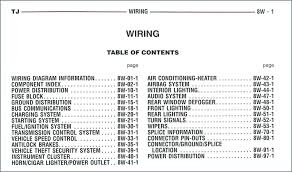 1943 willys mb wiring diagram classic military automotive a navy 1943 willys mb wiring diagram jeep wiring diagram diagrams appealing harness wiring a switched outlet 1943 willys mb wiring diagram