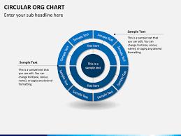 Circular Org Chart