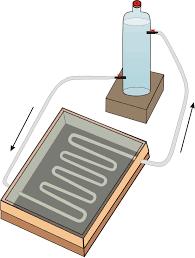 Αποτέλεσμα εικόνας για ηλιακος θερμοσιφωνας ιδιοκατασκευή