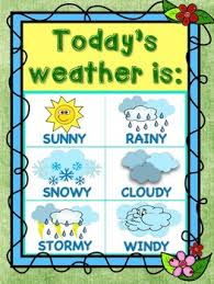 Weather Chart Garden Themed Weather Chart Printable Classroom Decor Pack