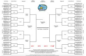 Ncaa Tournament Bracket Scores Ncaa Womens Basketball Tournament 2015 Bracket Schedule And
