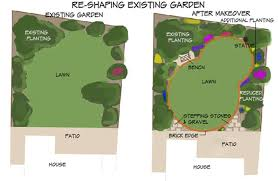 Small Picture Garden Design Makeover in a Weekend Garden Therapy