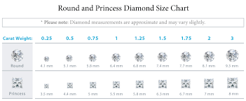 Diamonds Cuts And Clarity Diamonds Cuts And Clarity Major Magdalene Project Org